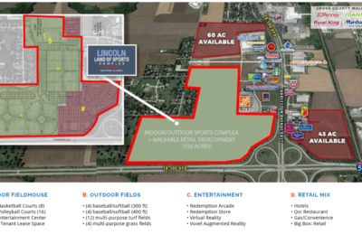 Lincoln Land of Sports Complex Targeted for 2023 Opening